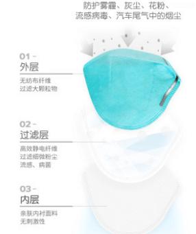 N95口罩的正确佩戴方法 N95口罩多久换一次